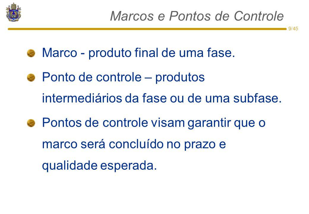 Marcos e Pontos de Controle