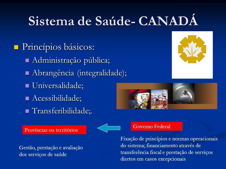 Sistema de Saúde- CANADÁ