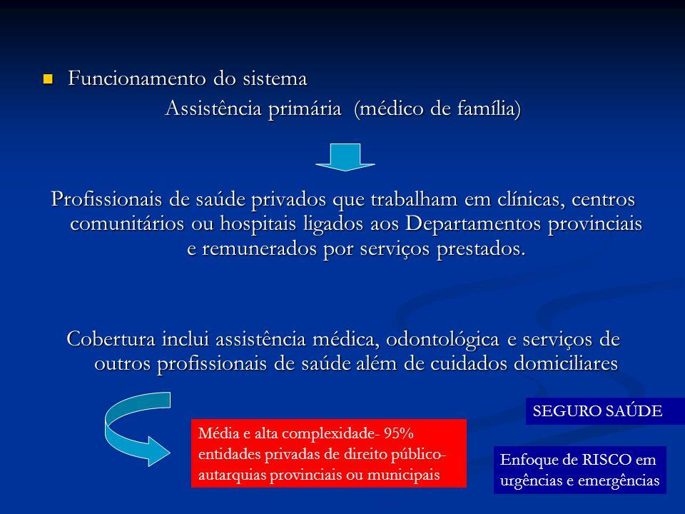 Assistência primária (médico de família)