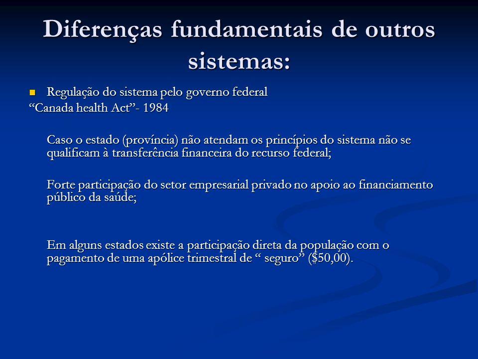Diferenças fundamentais de outros sistemas: