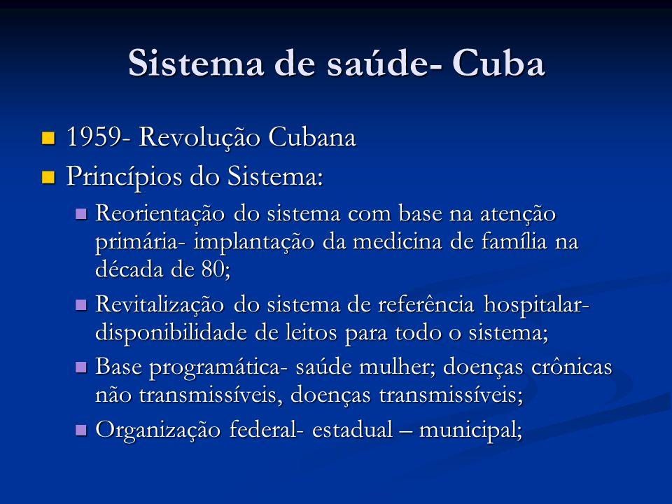 Sistema de saúde- Cuba 1959- Revolução Cubana Princípios do Sistema: