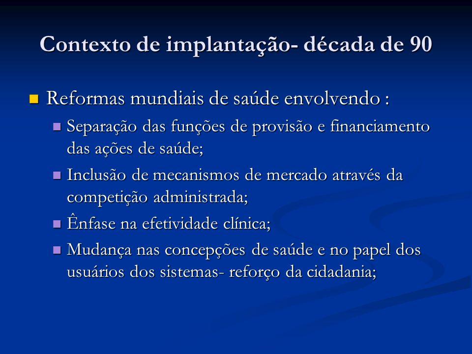 Contexto de implantação- década de 90
