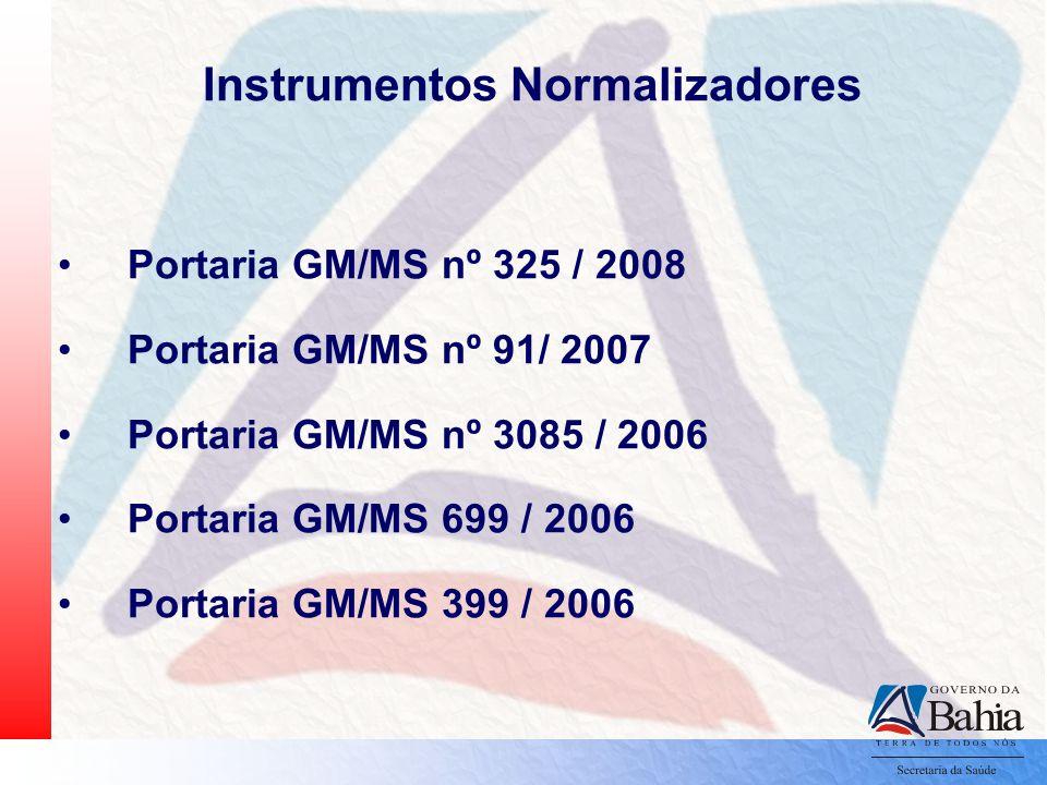 Instrumentos Normalizadores