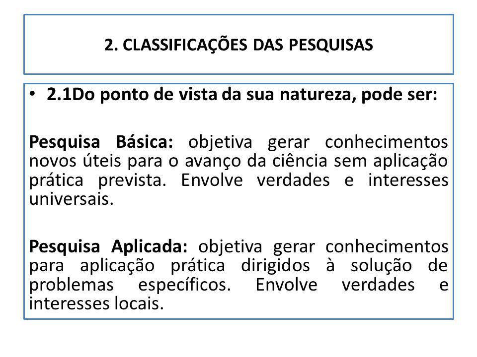 2. CLASSIFICAÇÕES DAS PESQUISAS