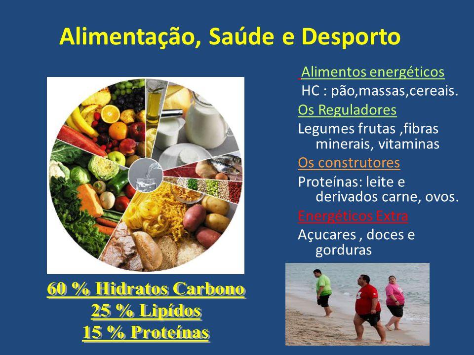 Alimentação, Saúde e Desporto