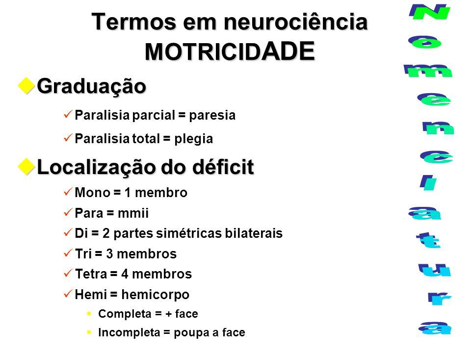 Termos em neurociência MOTRICIDADE
