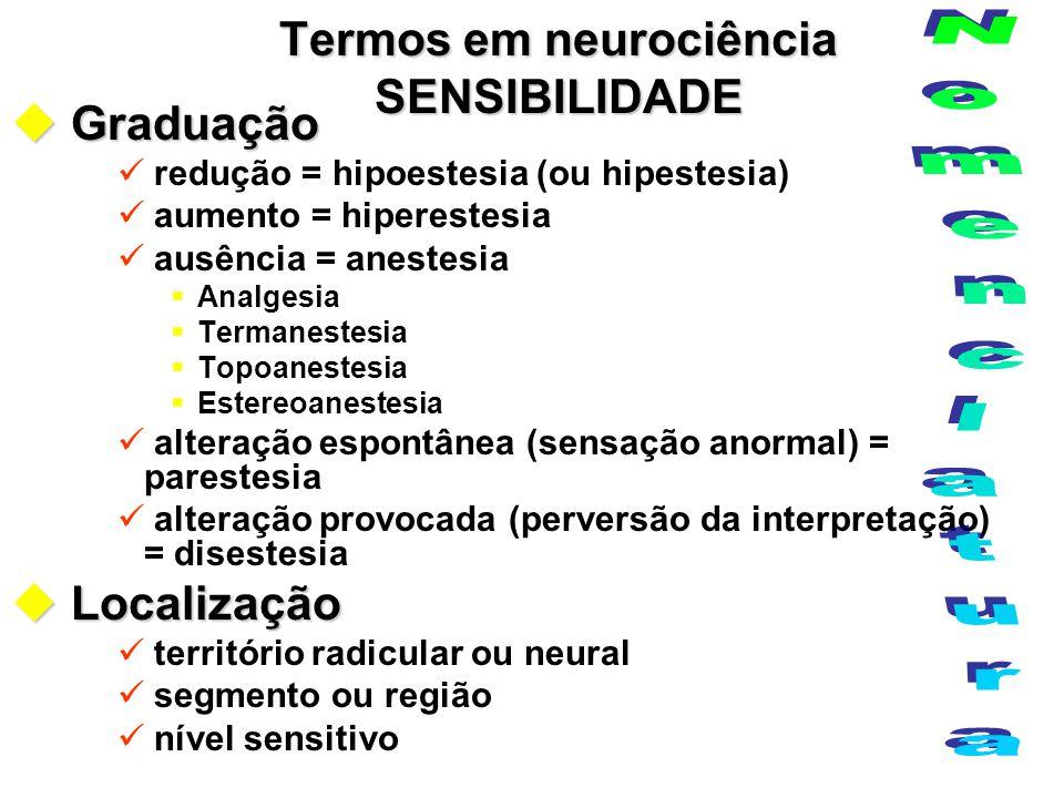 Termos em neurociência SENSIBILIDADE