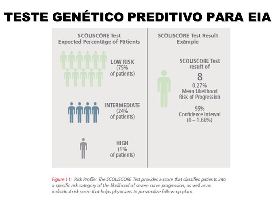 TESTE GENÉTICO PREDITIVO PARA EIA