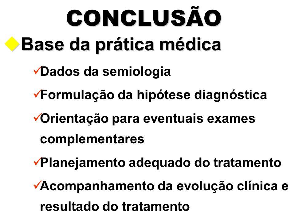CONCLUSÃO Base da prática médica Dados da semiologia