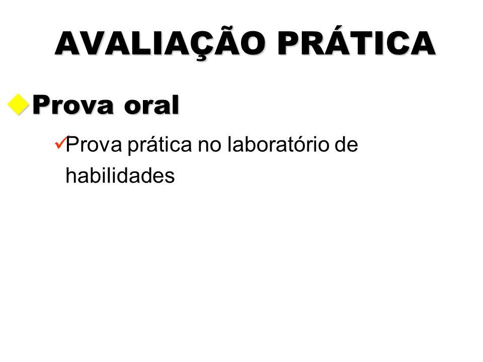 AVALIAÇÃO PRÁTICA Prova oral