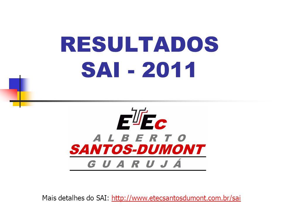 Mais detalhes do SAI: http://www.etecsantosdumont.com.br/sai