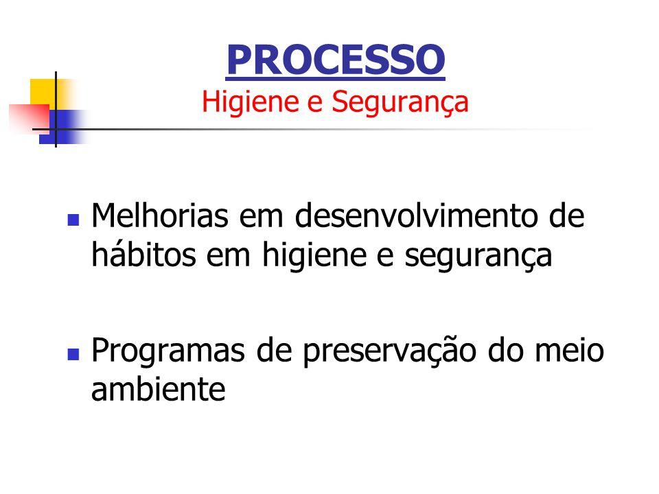 PROCESSO Higiene e Segurança