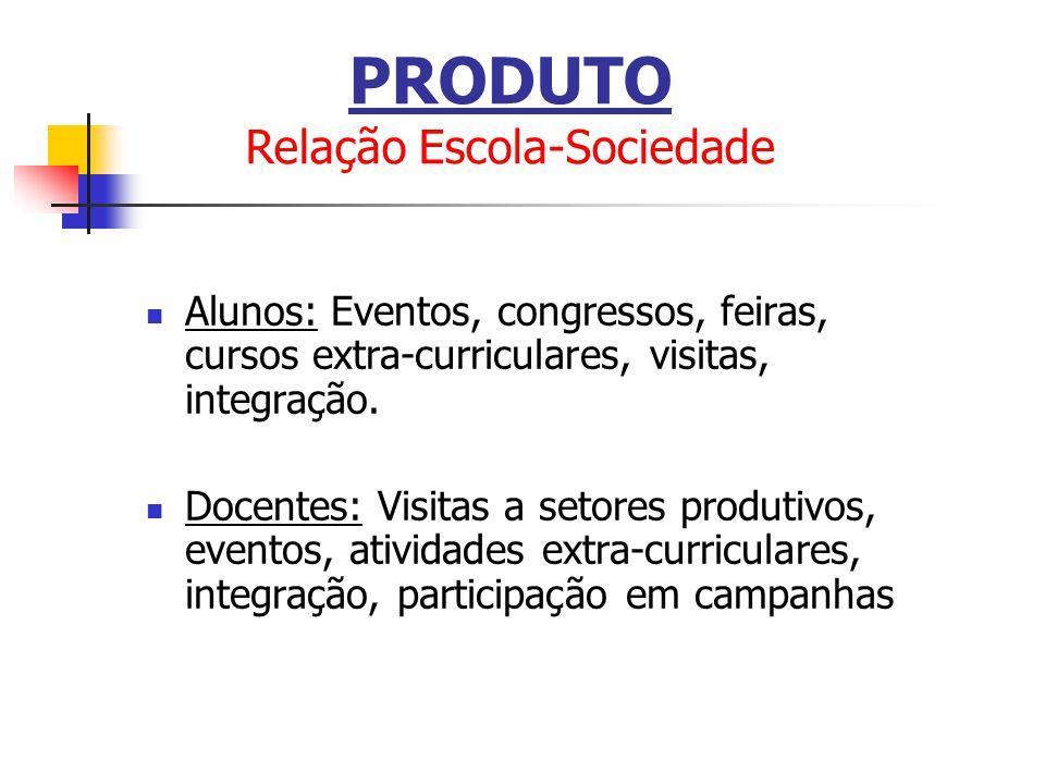 PRODUTO Relação Escola-Sociedade