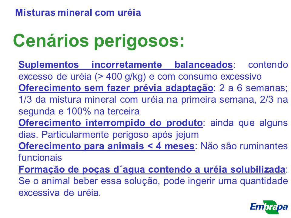 Cenários perigosos: Misturas mineral com uréia