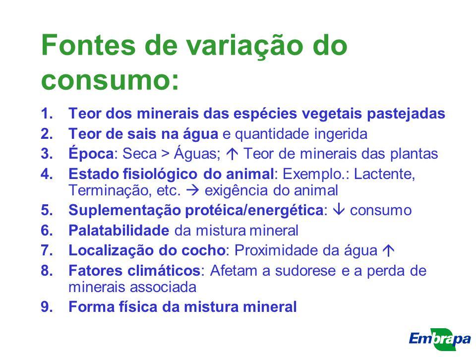 Fontes de variação do consumo: