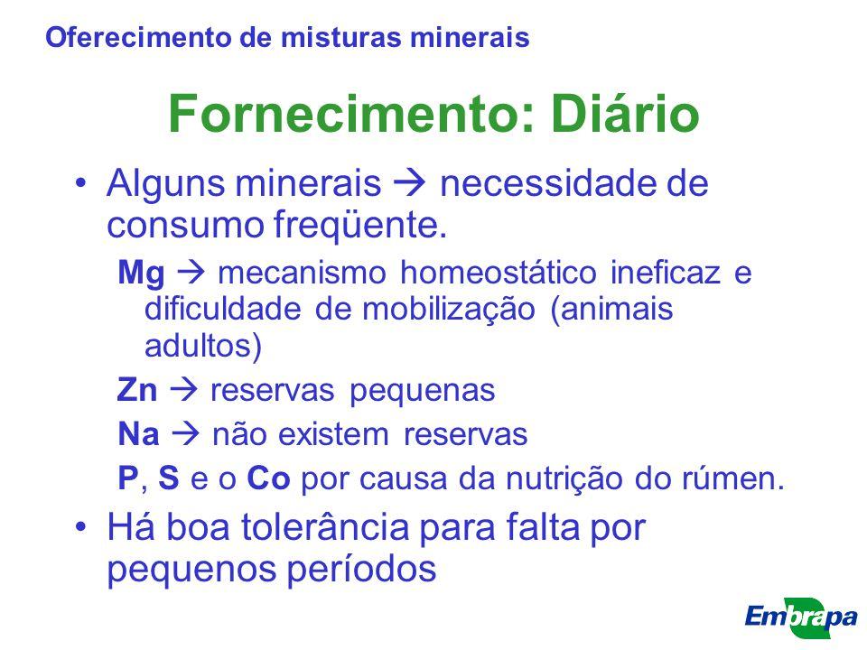 Oferecimento de misturas minerais