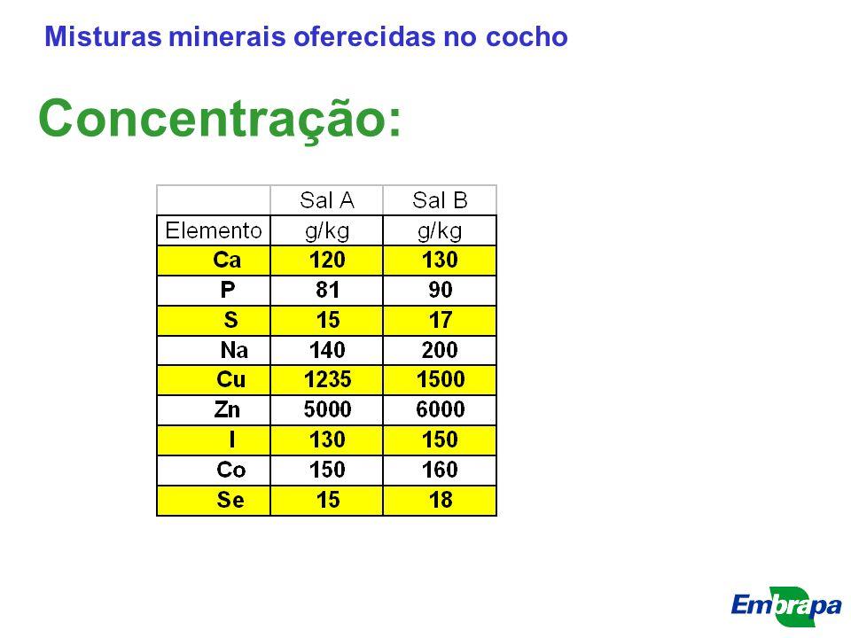 Misturas minerais oferecidas no cocho