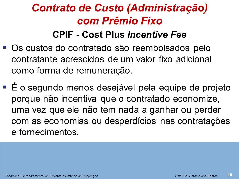 Contrato por Preço Unitário (Unit Price Contracts)