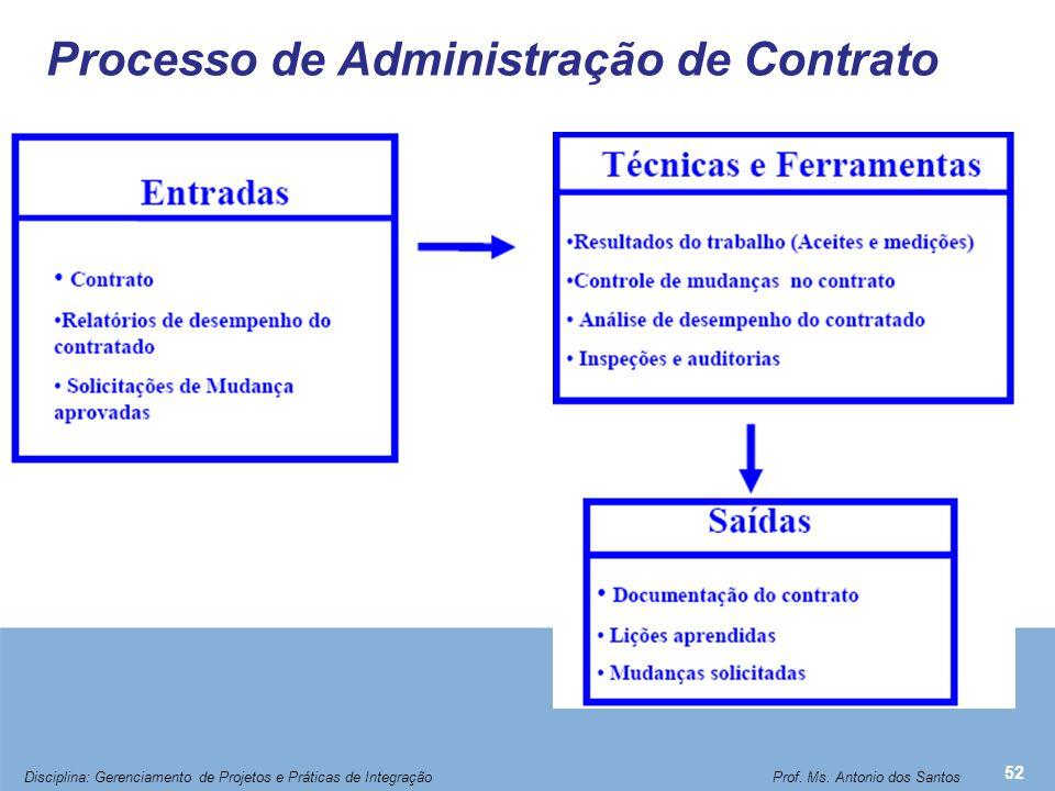 Melhores práticas na Administração de Contratos
