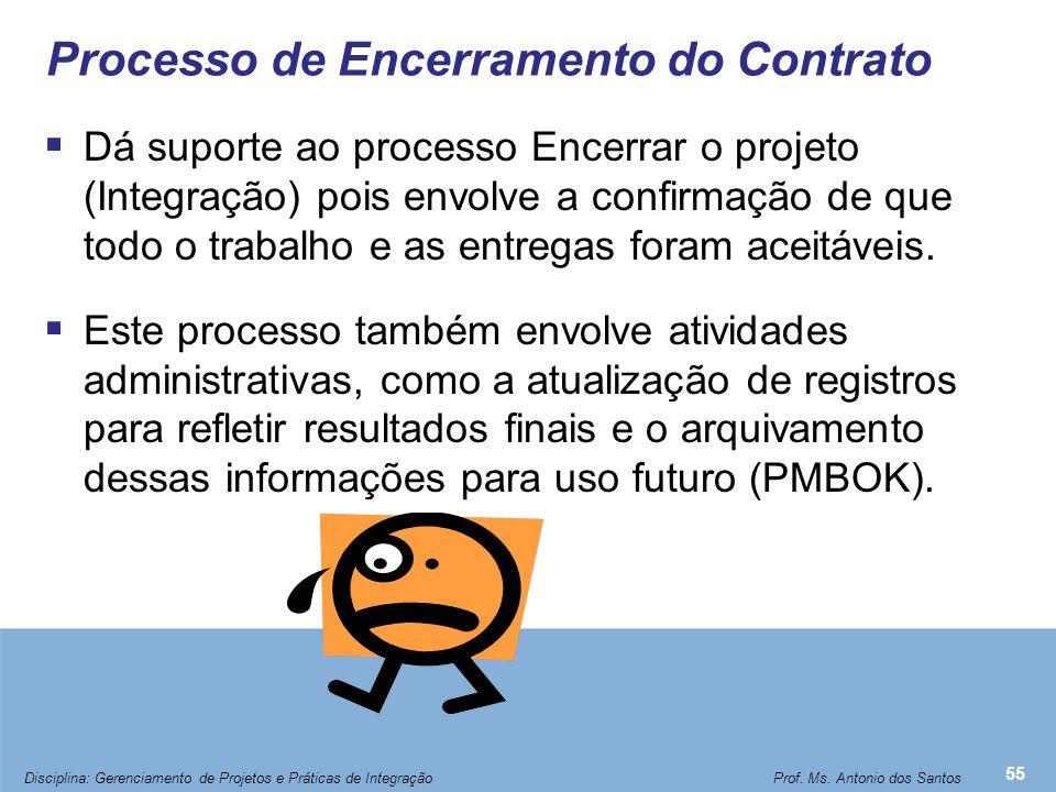Processo de Encerramento do Contrato