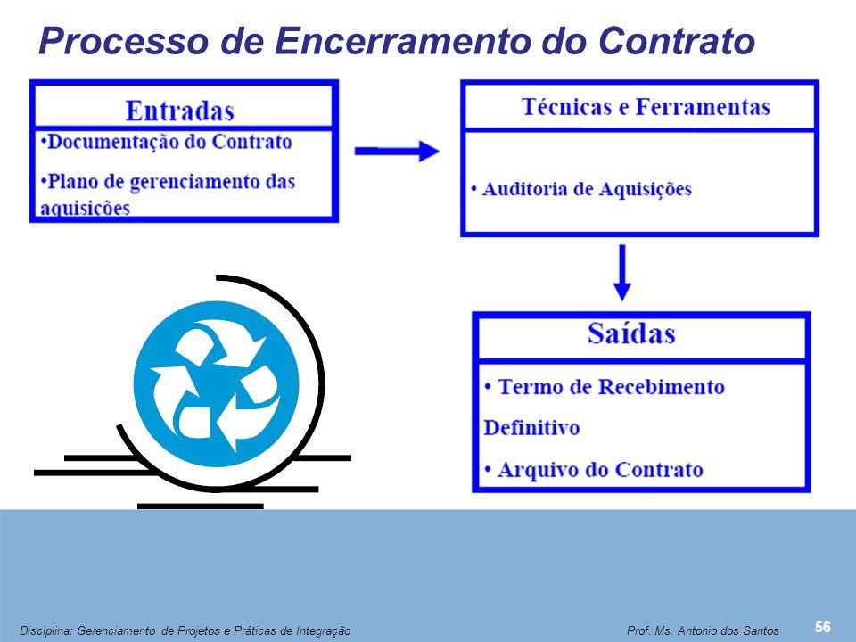 O arquivo do Contrato Contrato e seus aditivos Cronogramas