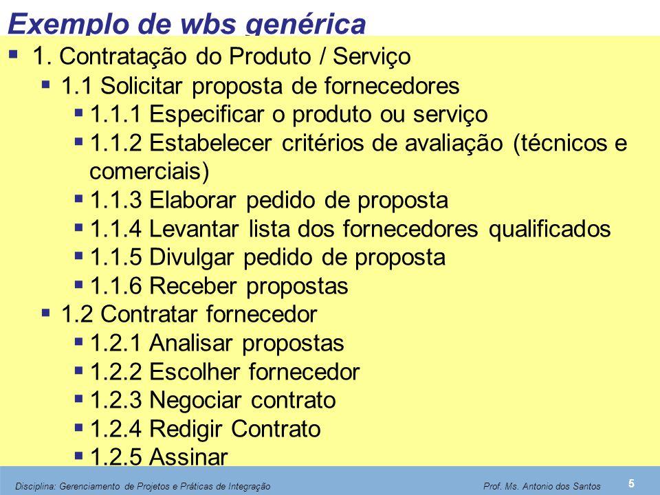 Processos de gerência de aquisições do projeto