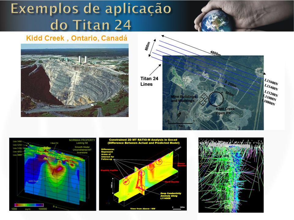 Exemplos de aplicação do Titan 24