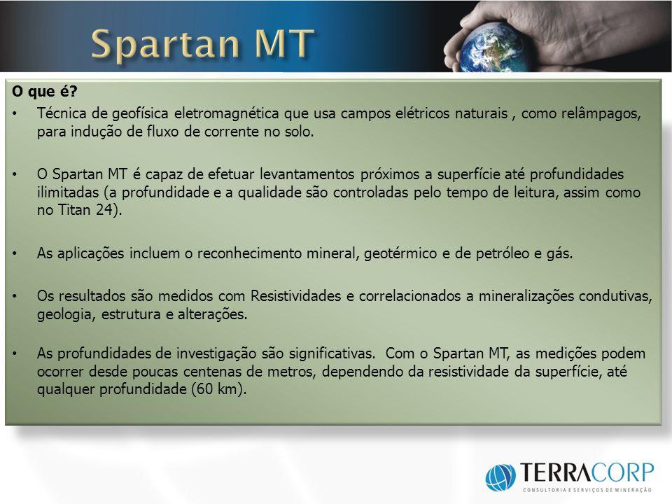 Spartan MT O que é