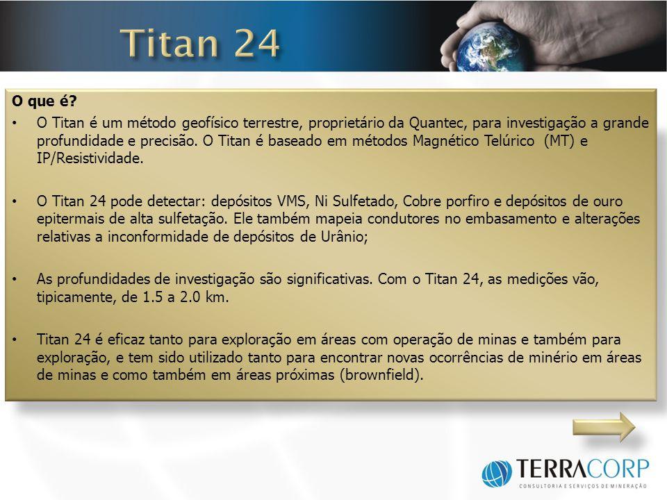 Titan 24 O que é