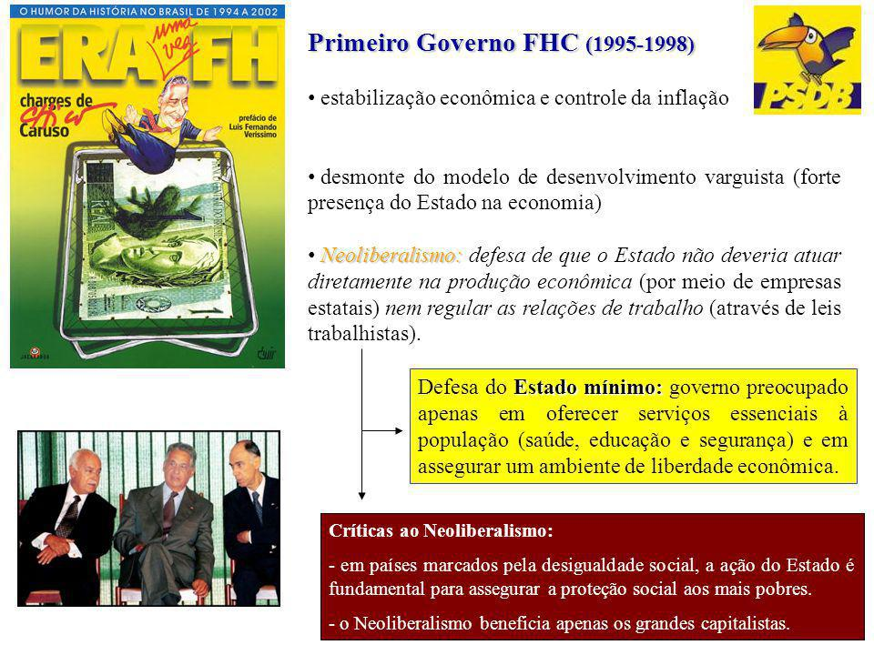 Primeiro Governo FHC (1995-1998)