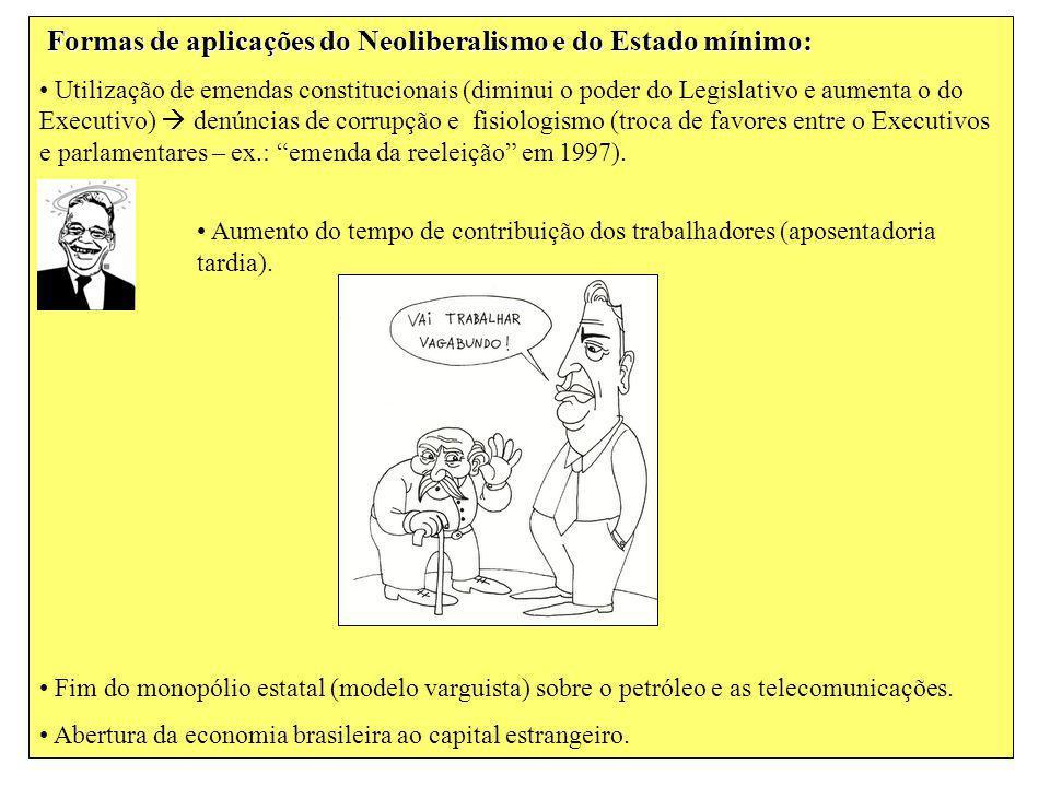 Formas de aplicações do Neoliberalismo e do Estado mínimo: