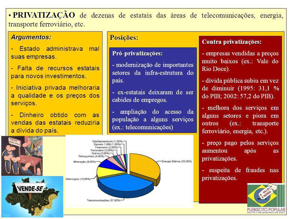 PRIVATIZAÇÃO de dezenas de estatais das áreas de telecomunicações, energia, transporte ferroviário, etc.