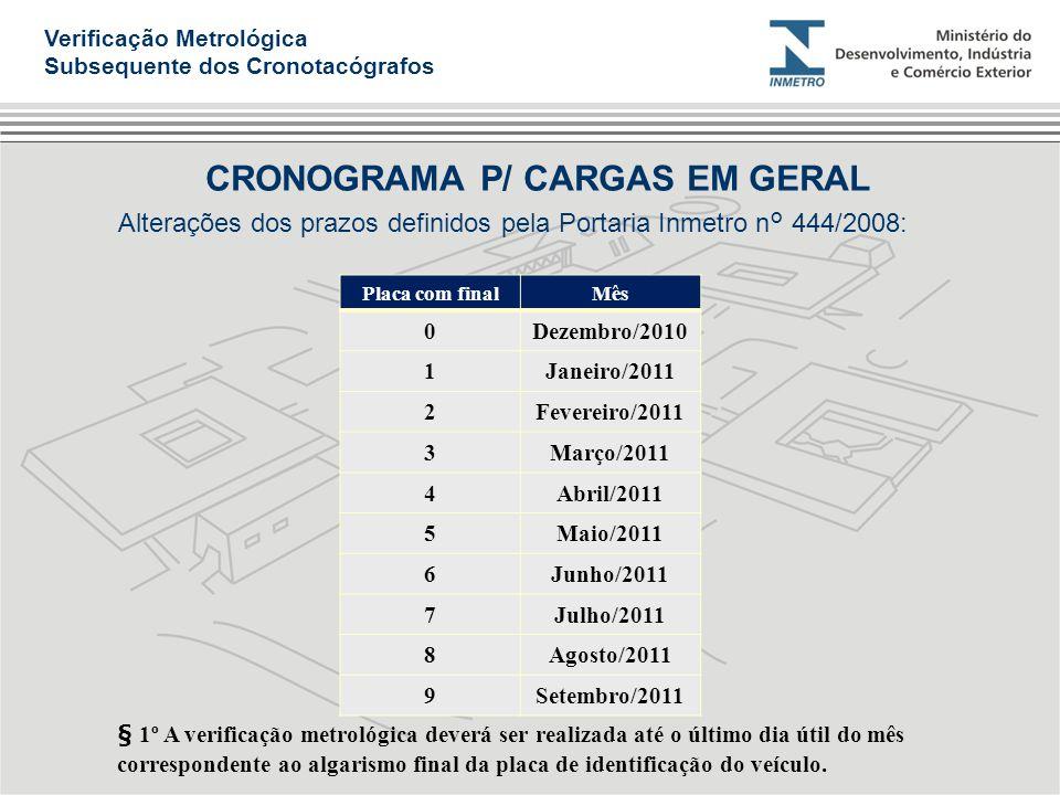 CRONOGRAMA P/ CARGAS EM GERAL