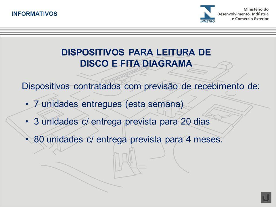 DISPOSITIVOS PARA LEITURA DE