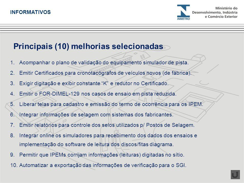 Principais (10) melhorias selecionadas