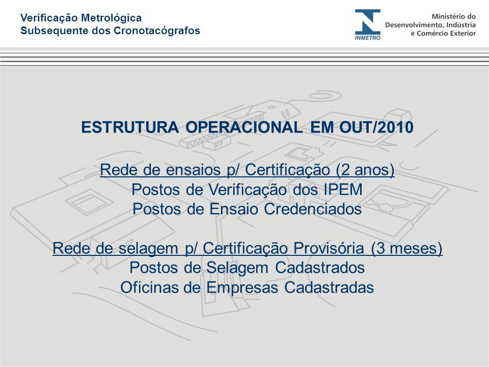 ESTRUTURA OPERACIONAL EM OUT/2010