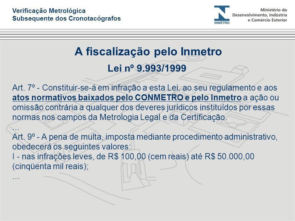 A fiscalização pelo Inmetro