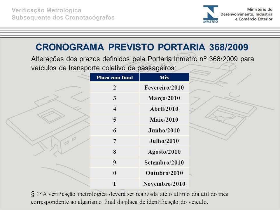 CRONOGRAMA PREVISTO PORTARIA 368/2009