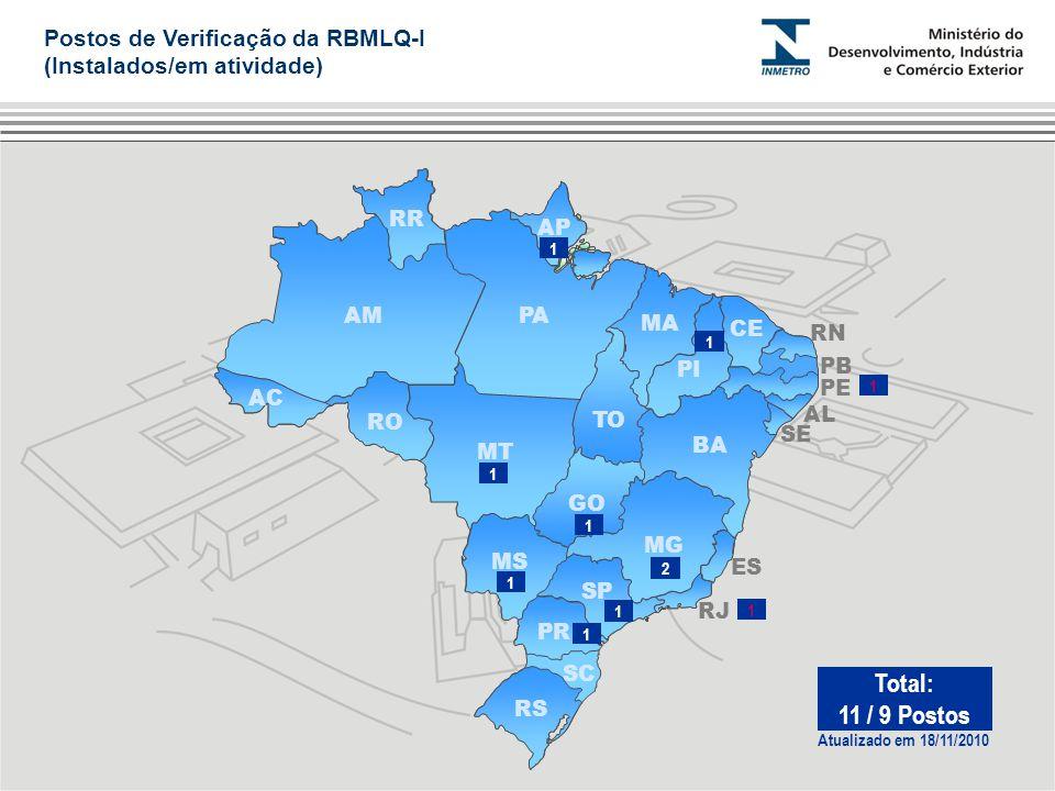 Total: 11 / 9 Postos Postos de Verificação da RBMLQ-I