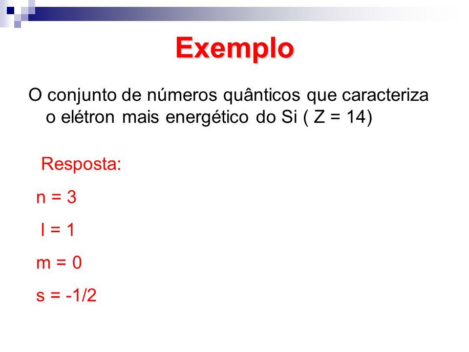 Exemplo O conjunto de números quânticos que caracteriza o elétron mais energético do Si ( Z = 14) Resposta: