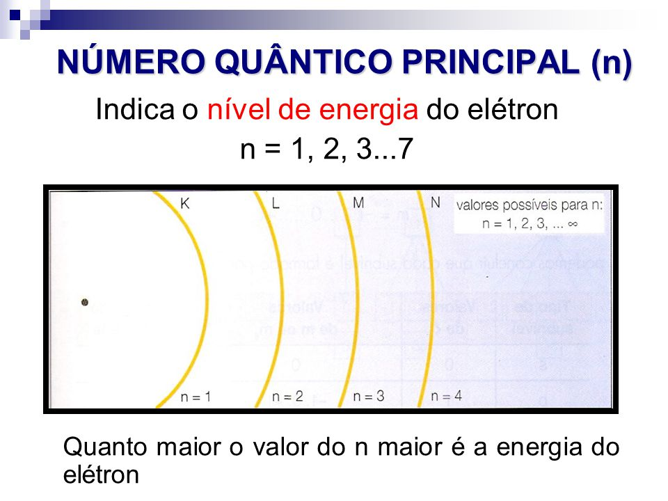 NÚMERO QUÂNTICO PRINCIPAL (n)