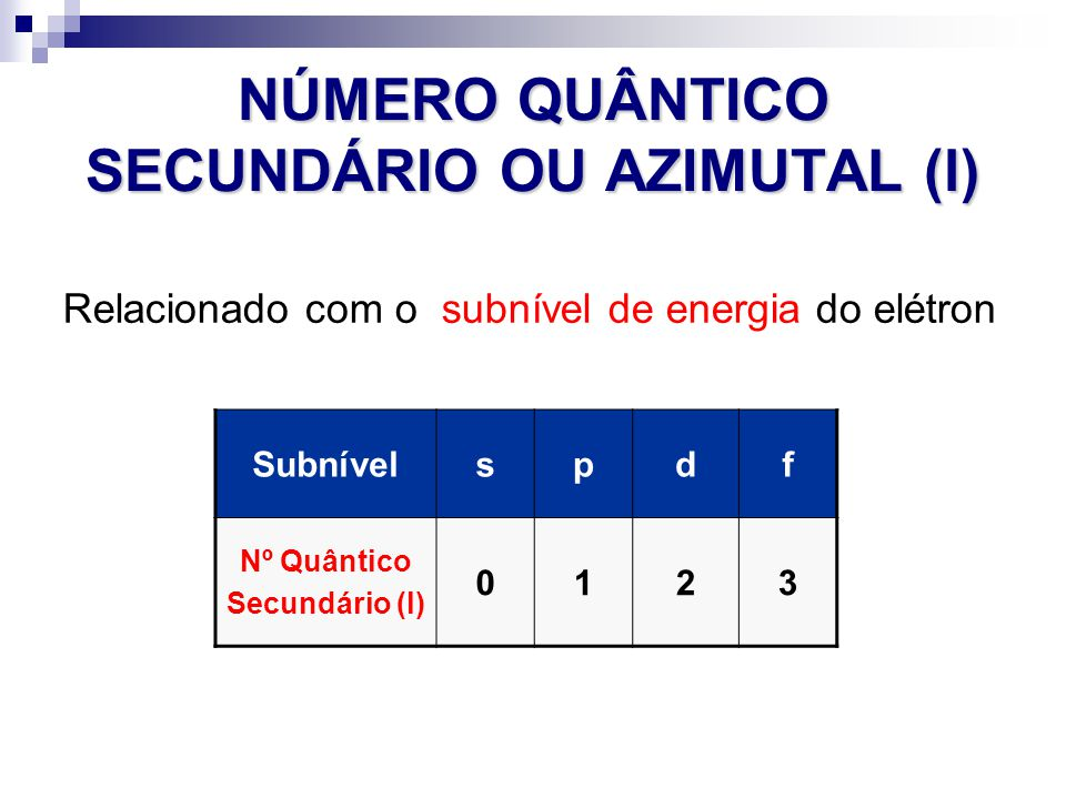NÚMERO QUÂNTICO SECUNDÁRIO OU AZIMUTAL (l)