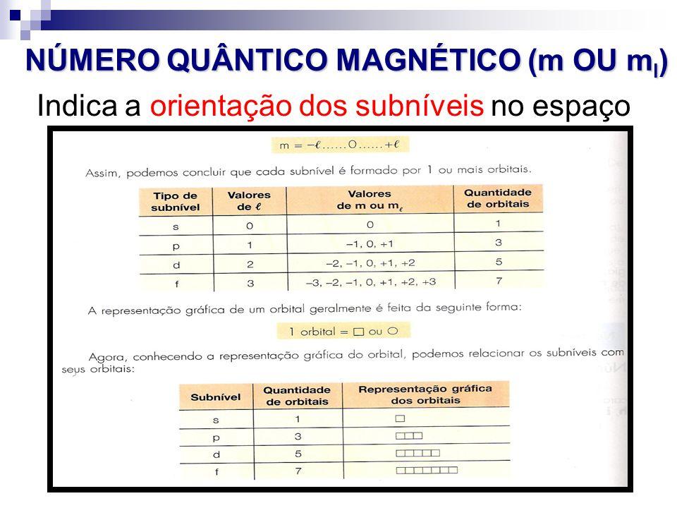 NÚMERO QUÂNTICO MAGNÉTICO (m OU ml)