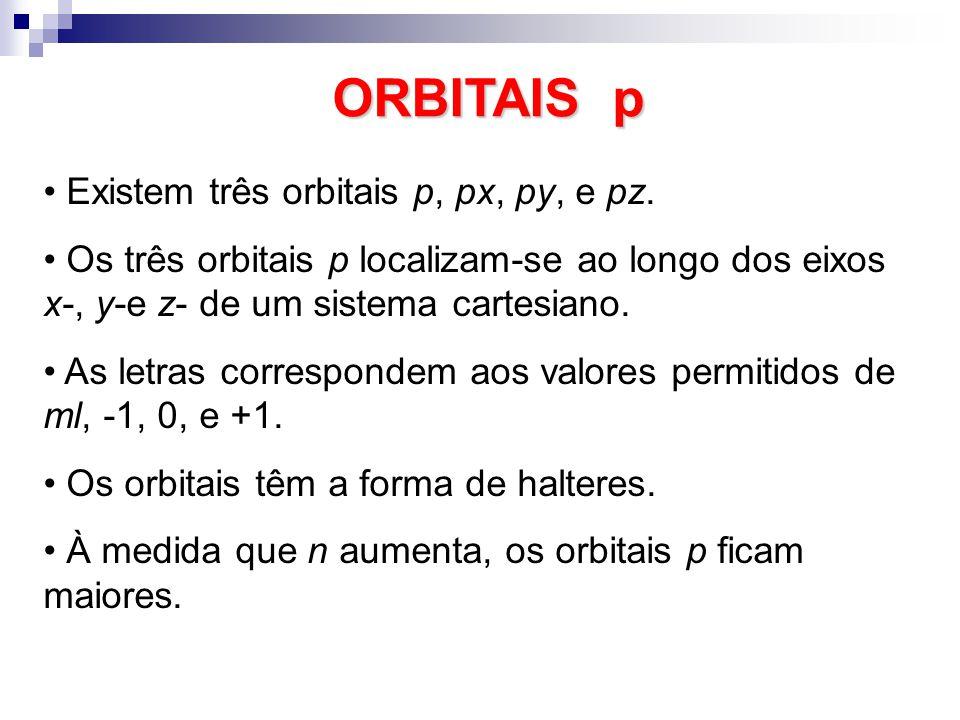 ORBITAIS p Existem três orbitais p, px, py, e pz.