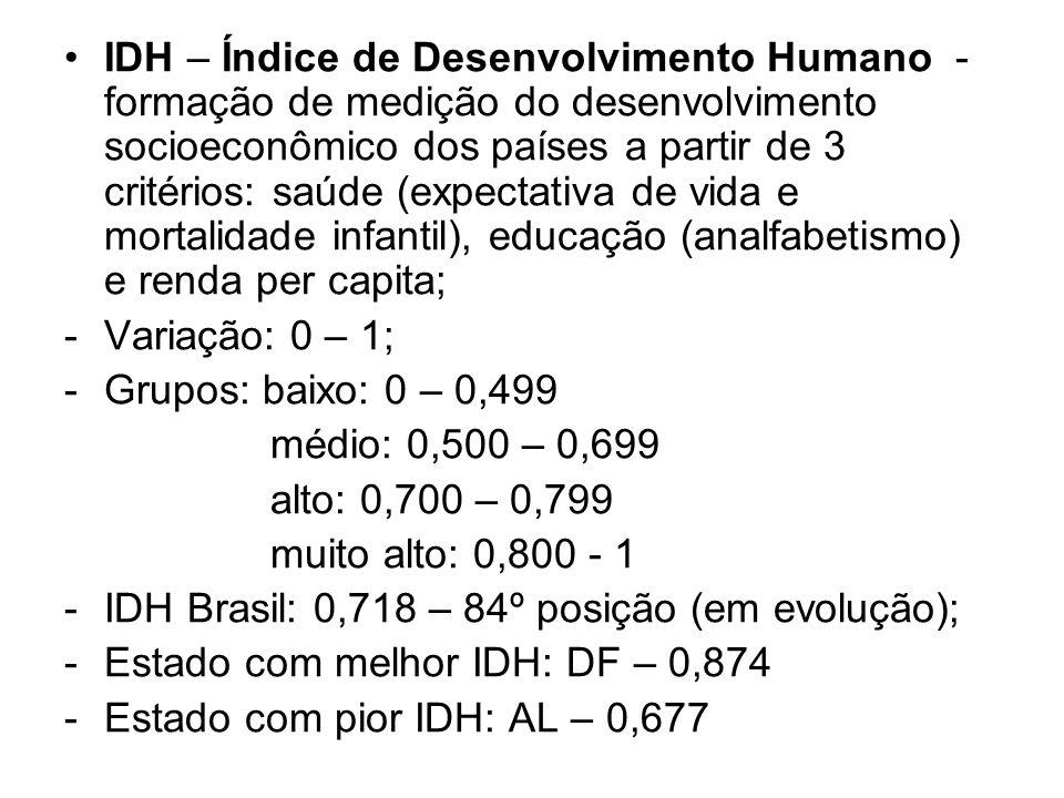 IDH – Índice de Desenvolvimento Humano - formação de medição do desenvolvimento socioeconômico dos países a partir de 3 critérios: saúde (expectativa de vida e mortalidade infantil), educação (analfabetismo) e renda per capita;