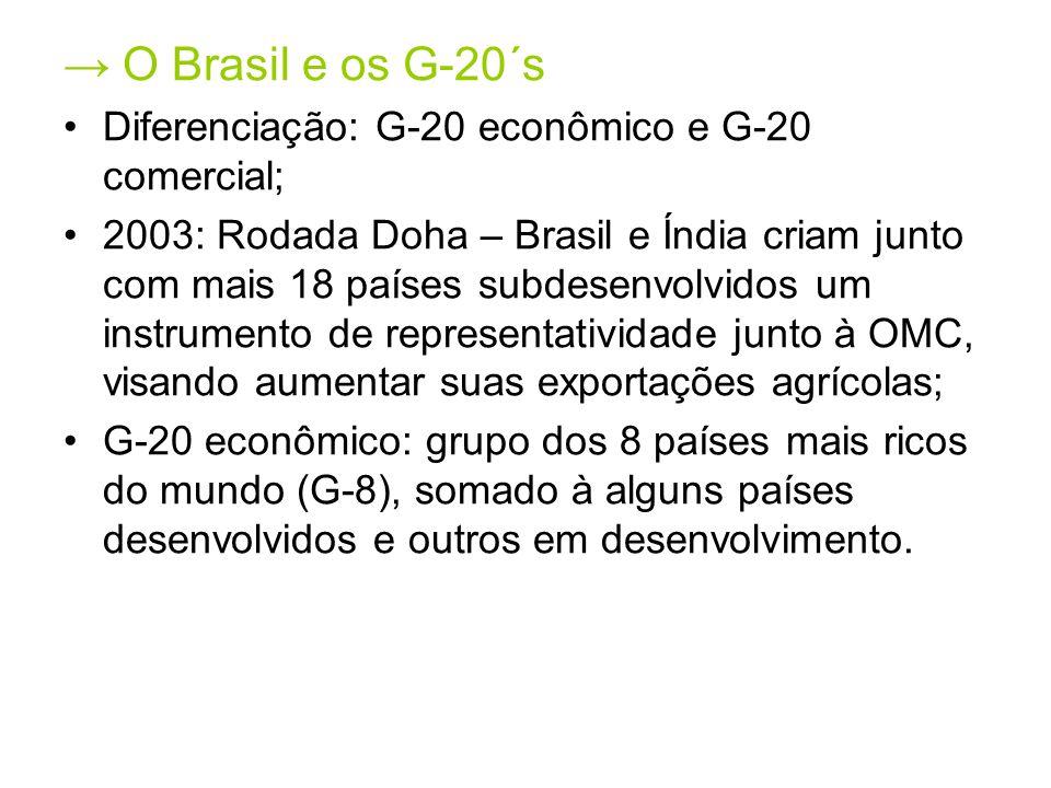 → O Brasil e os G-20´s Diferenciação: G-20 econômico e G-20 comercial;