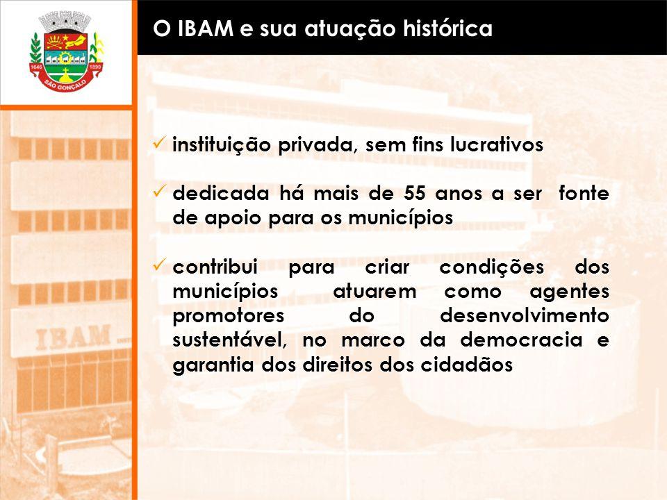 O IBAM e sua atuação histórica
