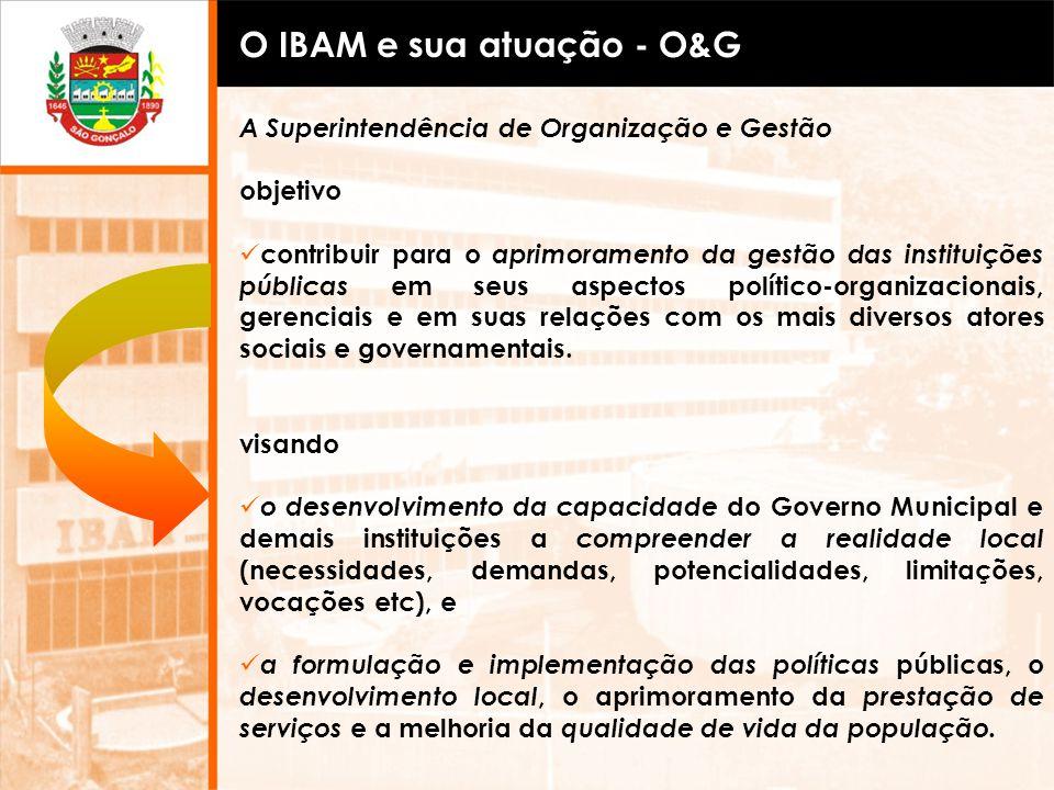 O IBAM e sua atuação - O&G