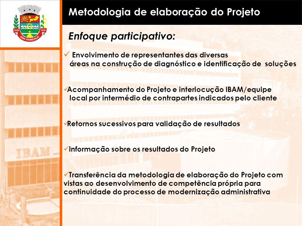 Metodologia de elaboração do Projeto Enfoque participativo: