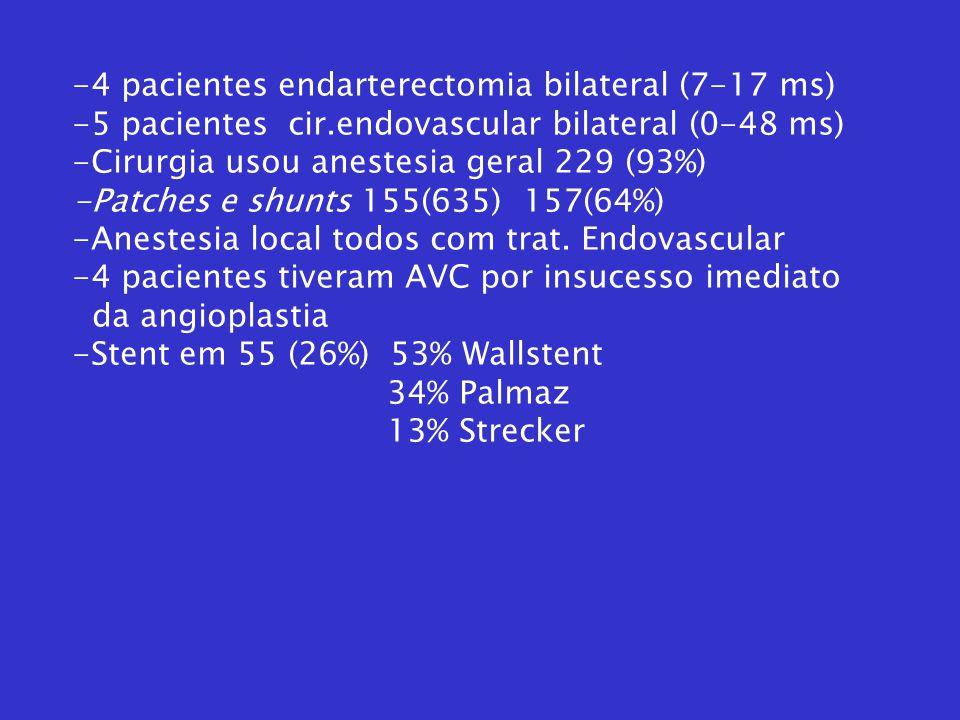-4 pacientes endarterectomia bilateral (7-17 ms)